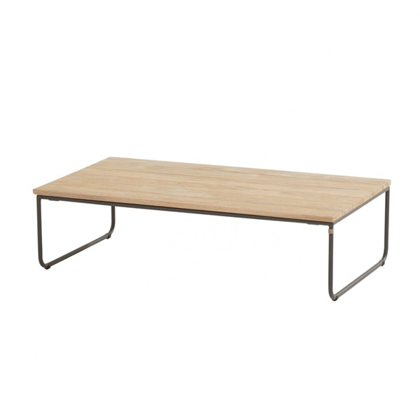 4 Seasons Axel Coffee Table 110x600 - Alum./Teak